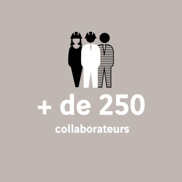 Nombre de collaborateurs chez C3B